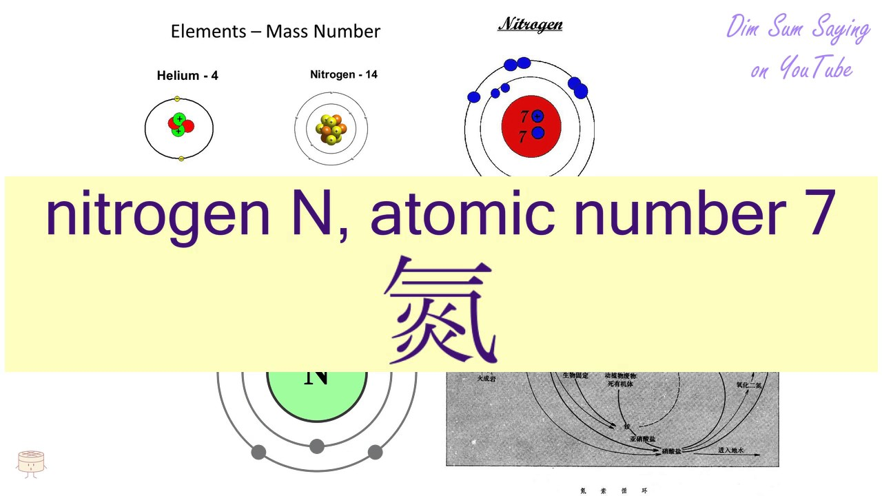 Nitrogen n atomic number 7 in cantonese flashcard youtube nitrogen n atomic number 7 in cantonese flashcard ccuart Gallery