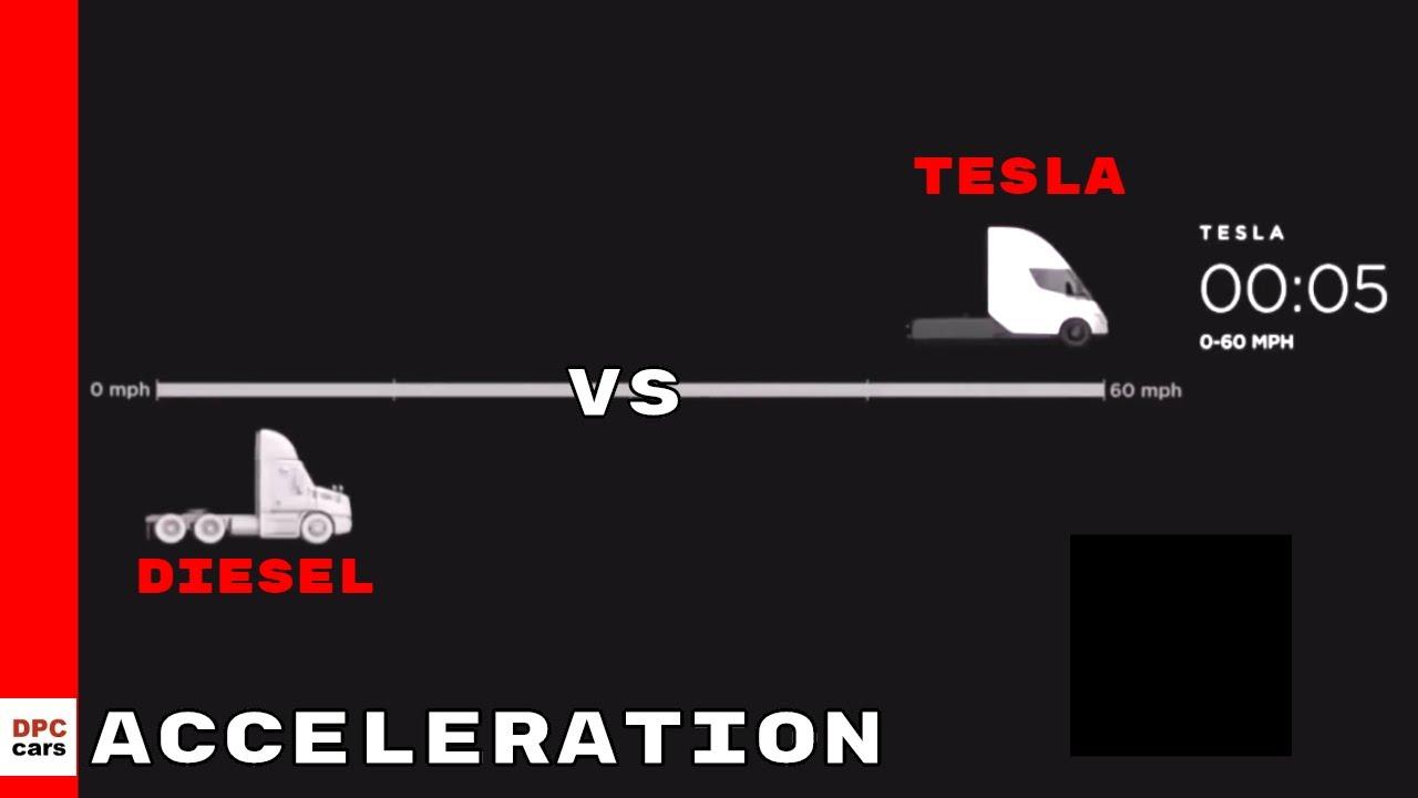 2017 Diesel Truck Comparison >> Drag Race - Tesla Semi Truck vs Diesel Semi Truck Acceleration - YouTube