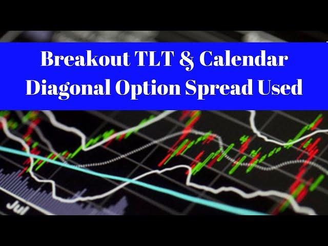 Breakout TLT & Calendar Diagonal Option Spread Used