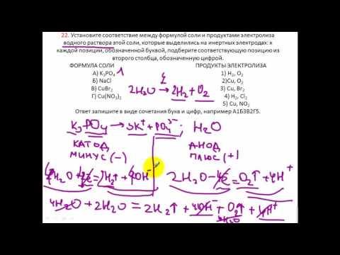 Видеоконсультация по химии ЕГЭ 2017 от Рособрнадзора, как
