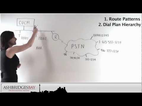 Route Patterns Part 1.
