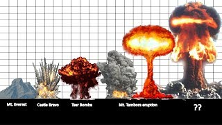 16 Biggest Explosions throughout History