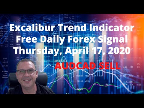 Trendline forex company memphis tn