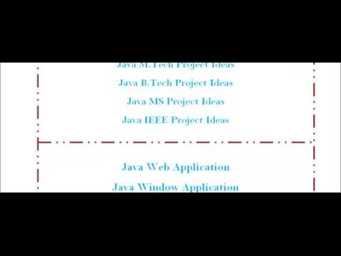 JAVA PROJECTS IN FRANCE
