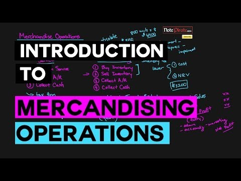 introduction-to-merchandise-inventory-(financial-accounting-tutorial-#28)