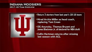 2017 Basketball Media Days - Indiana