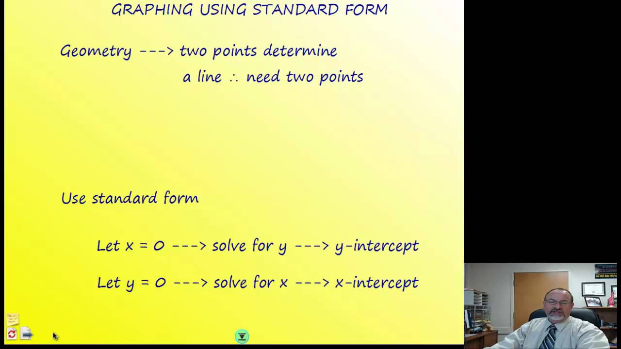 Aa22b standard form of a linear function youtube aa22b standard form of a linear function falaconquin