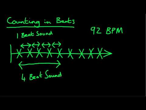 Counting in Beats