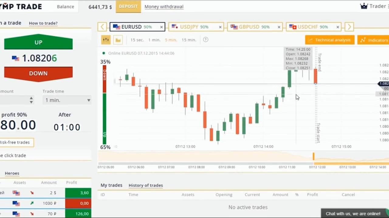 olymp trade worksheet bináris lehetőségek