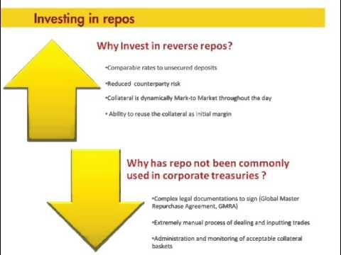 ACT webinar: Investing in repos