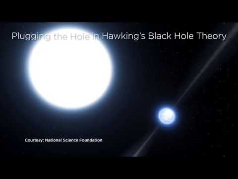 Plugging the Hole in Hawking's Black Hole Theory