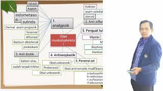 Obat Penghilang Nyeri dan Bengkak - Natrium Diklofenak.