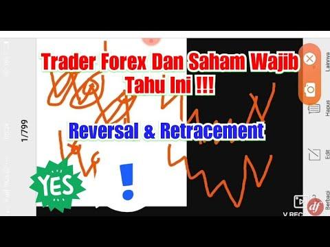 trader-forex-dan-saham-wajib-tahu-ini-!-pembahasan-reversal-retracement-1---rahasia-trading-forex-2