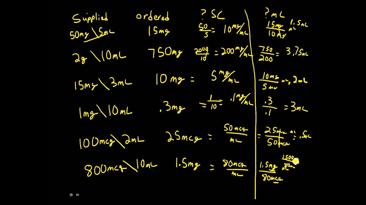 Desired Dose Calculations