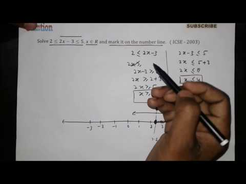 ICSE  X LINEAR INEQUALITY  SOLVED PAPER (2009-2017)