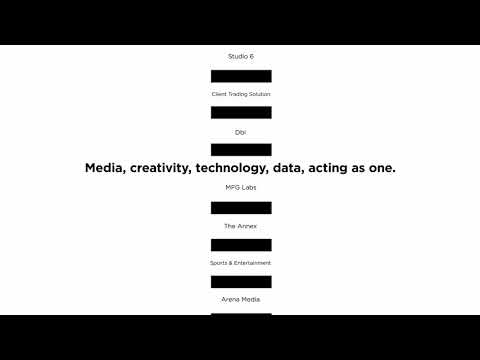 Havas Media Group - Who We Are