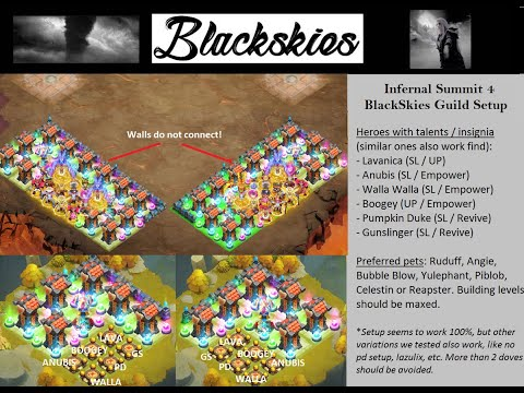Infernal Summit 4 - BlackSkies Guild Setup