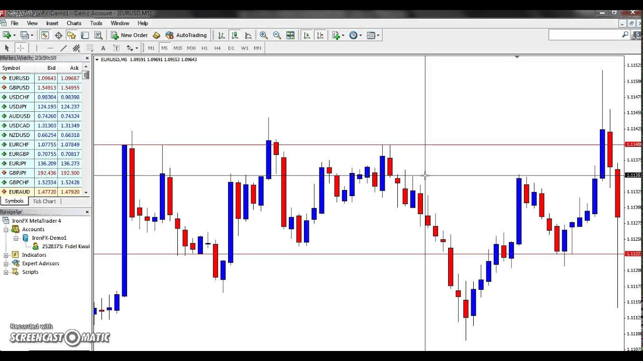 Tag : in - Page No 1 « Get Binary Options Auto Trading Software