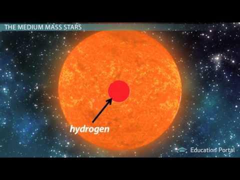 How Lower-Mass Stars Die