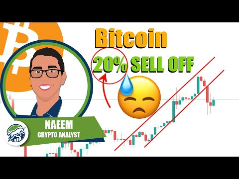 REJECTION! 🥵 Bitcoin 20% SELL OFF AND New CME Gap Means THIS Will Happen Next!