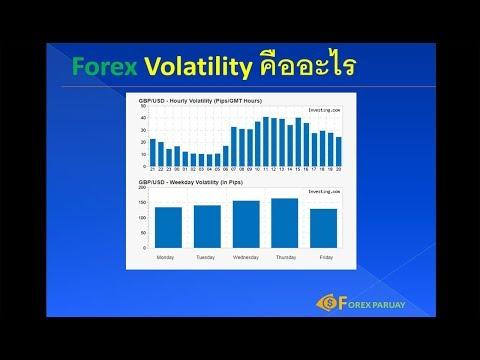 Forex Volatility คืออะไร และ การใช้ประโชยน์จาก Volatilily