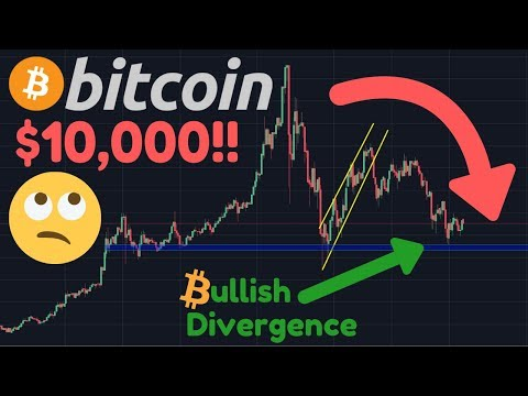 BITCOIN TO $10,000!!! | BTC Price Bullish Divergence | Venezuela & BTC To $1,000,000!!
