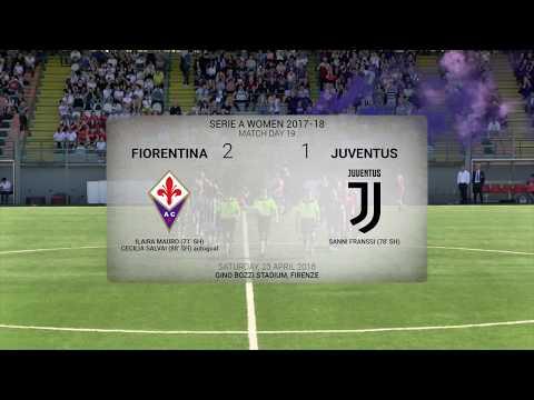 HIGHLIGHTS: Fiorentina vs Juventus Women 2-1   21.4.2018