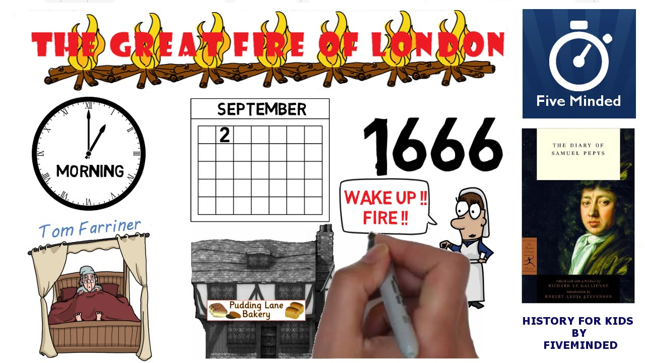 The Great Fire Of London History - YouTube