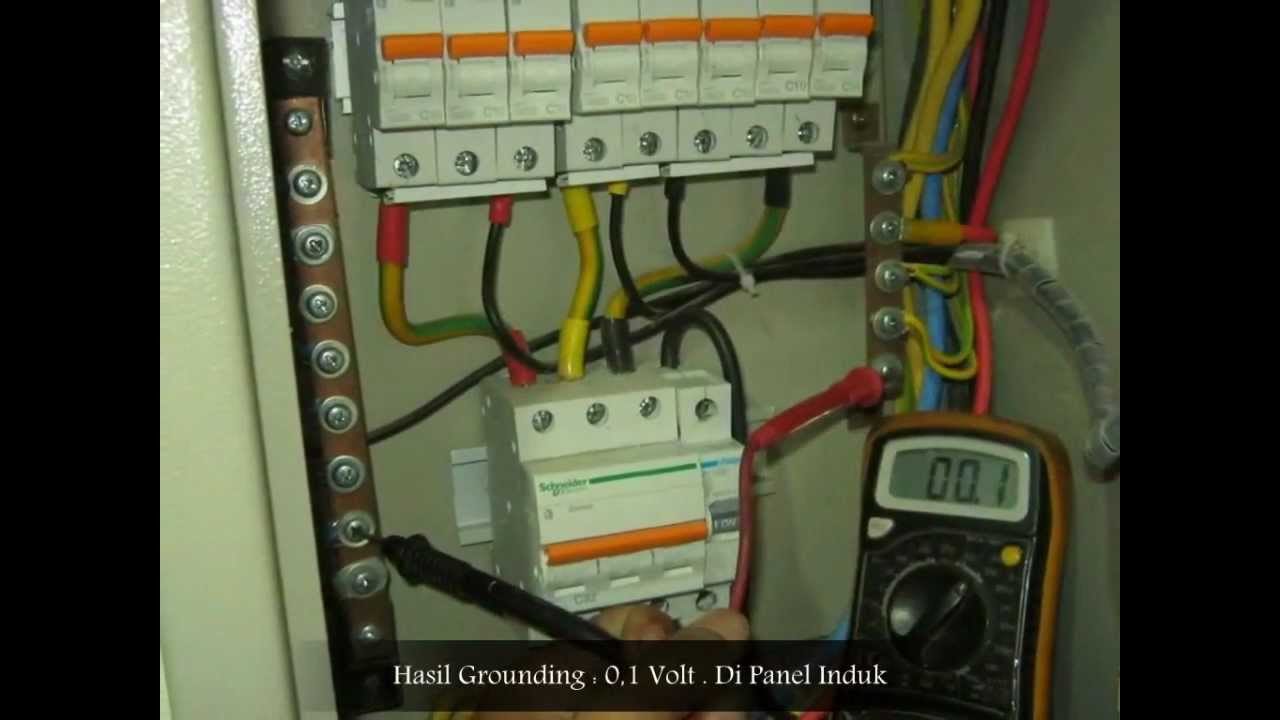 Contoh Wiring Panel Listrik