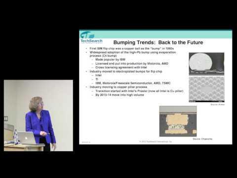 Jan Vardaman: Semiconductor Packaging and 3D IC: P1