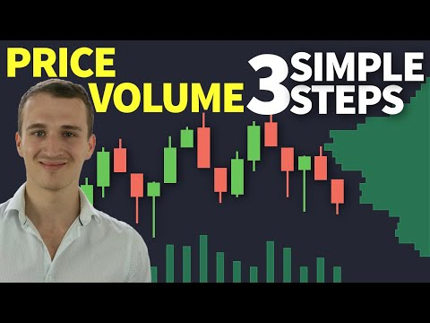 Price Action Trading with Volume - How to do it in 3 simple steps