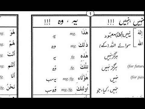 80% Quranic Words in Urdu /Hindi part-2