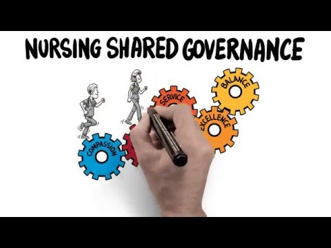 shared governance in nursing Our nursing department's shared governance makes for better patient care in the long term contact houston methodist to learn more.