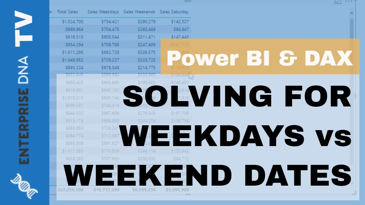 Handling Weekday vs Weekend Dates in Power BI using DAX