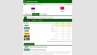 Россия Турция Прогноз и обзор матч на футбол 11 октября 2020 Лига наций УЕФА Тур 3