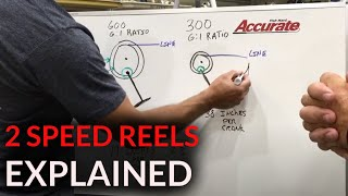 What is 2 Speed on Fishing Reels? ACCURATE EXPLAINS