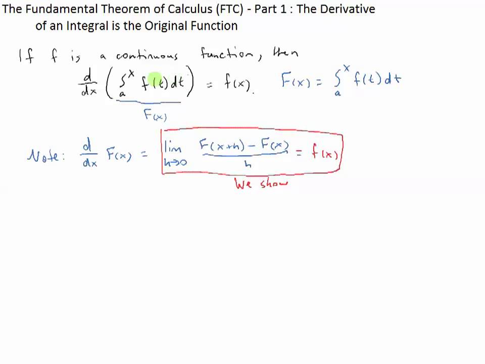 The Fundamental Theorem of Calculus - Part 1: The Derivative of an ...