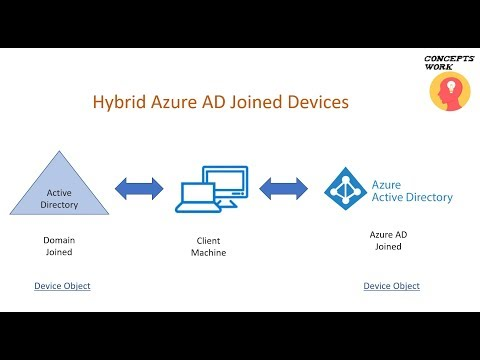 Hybrid Azure AD Join Devices | Managed Domains