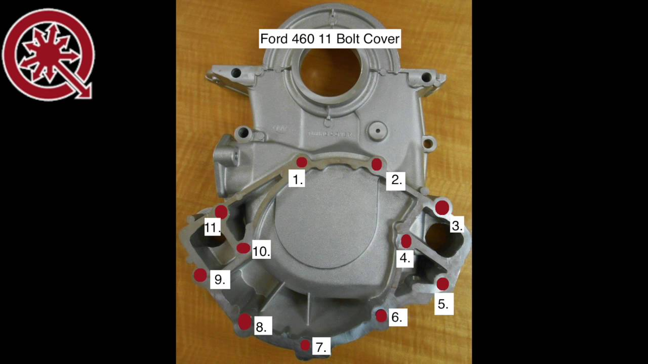 96 F150 Engine Diagram Ford Lsg875i Ford 460 Water Pump Identification Made