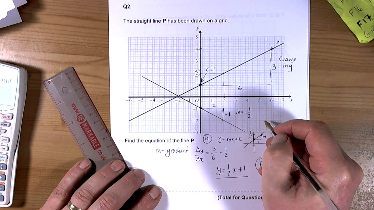 Drawing Lines Using Y Mx C : Monday th april straight line graphs y mx c travel