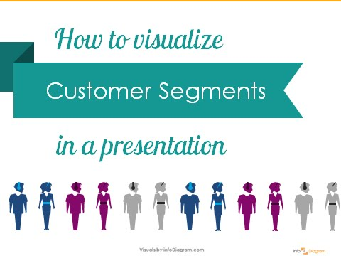 How To Do Customer Profile Segment Powerpoint Presenation - Youtube