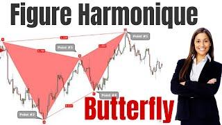 Harmonic Pattern - La Figure Harmonique Butterfly ( Tutoriel )