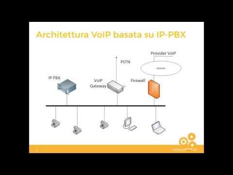 Webinar KalliopePBX: La sicurezza nei sistemi IP PBX VoIP con KalliopePBX