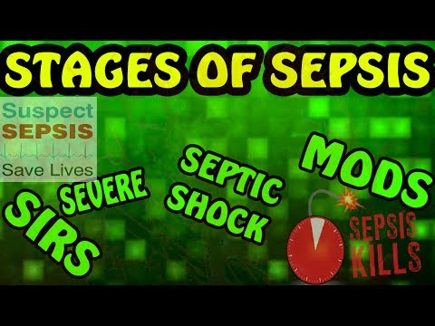Stages of Sepsis (SIRS, Sepsis, Severe Sepsis, Septic Shock, MODS)