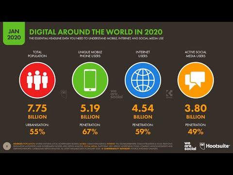 СТАТИСТИКА ИНТЕРНЕТА 2020 | интернет тренды 2020