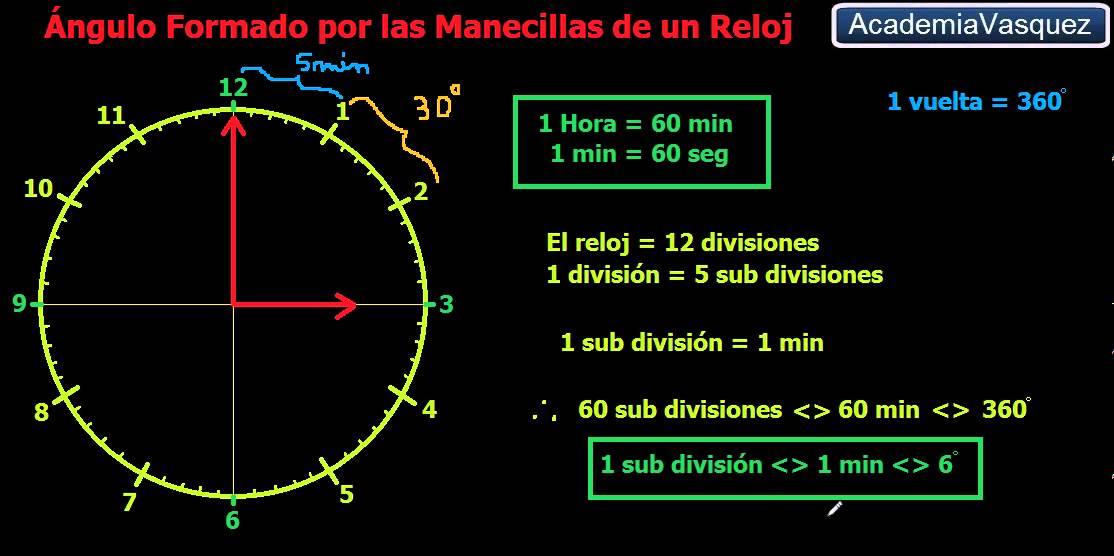 Angulos Formados Por Las Manecillas De Un Reloj Conceptos Basicos
