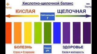 Закисленность Организма. Симптомы и Лечение.#Закисленность Организма.
