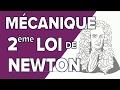 Deuxième Loi de Newton - Quantité de Mouvement - Mathrix