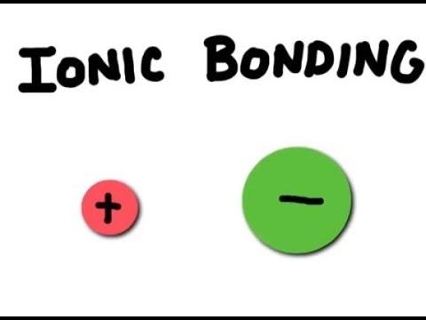 How do Ionic Bonds Form? - YouTube