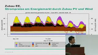 Intersektorale Transformation des Energiesystems: Welche ...